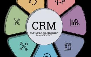 Зачем CRM небольшому бизнесу