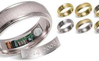 Бизнес идея: кольцо, напоминающее о годовщине свадьбы