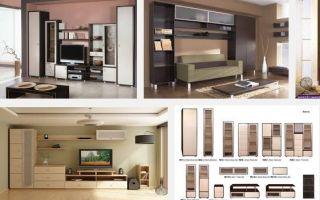 Производство мебели как бизнес