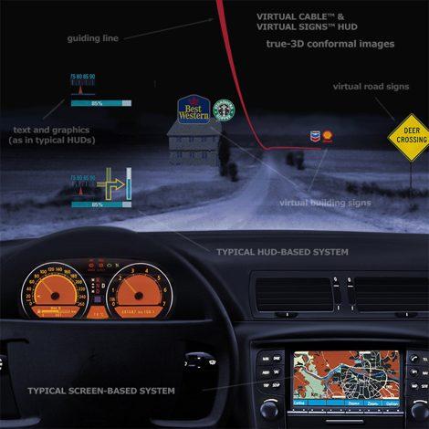 gps авто навигатор