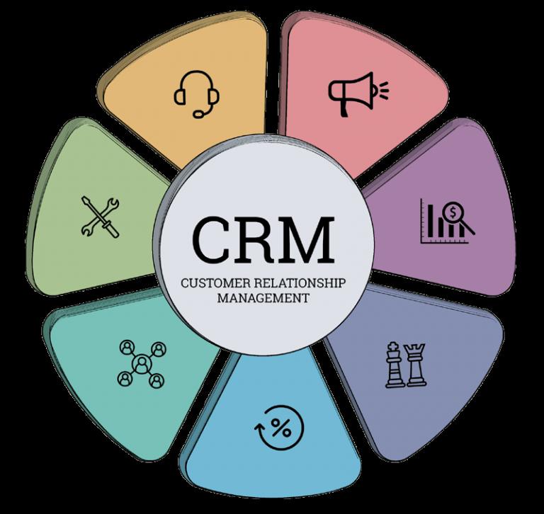 Преимущества разработки собственной CRM